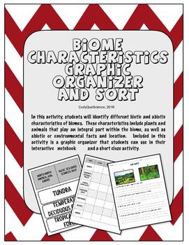 Biome Characteristics Graphic Organizer and Sort