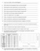 Biome Climatogram Worksheet