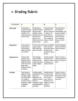 Biome Collaborative Assignment