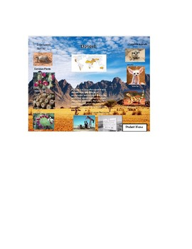 Biome Computer Pages