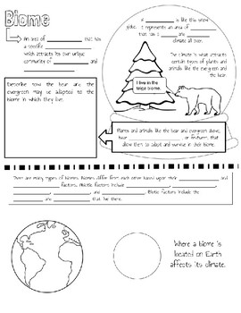 Biome Doodle Notes