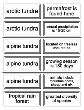Biome Flashcards