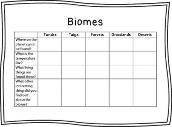 All Worksheets » Biome Worksheets - Printable Worksheets Guide for ...