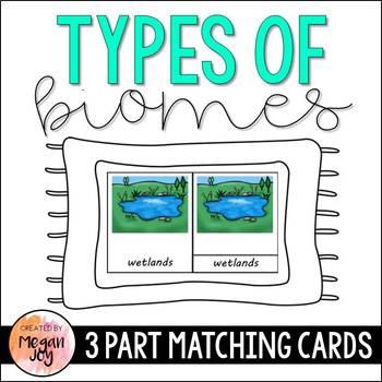 Biome/Habitat 3 Part Cards