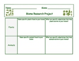 Biome Independent Research Project