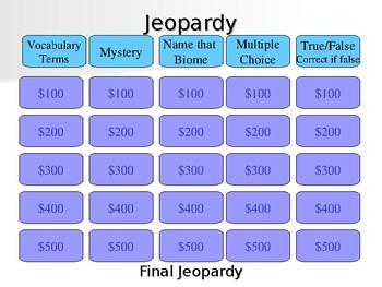 Biome Jeopardy Game