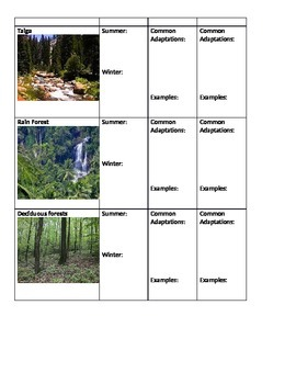 Biome Notes