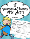 Terrestrial/Land Biomes: Note Taking Sheets (Graphic Organizers)