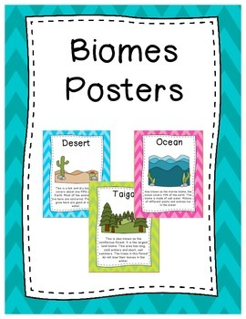 Biome Posters