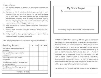 Biome Venn Diagram Project (Ecology Unit)