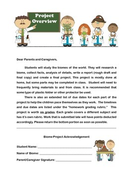 Biome Project - Read, Research, Write, Share and Create