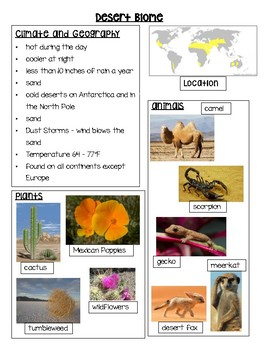 Biome Quick Fact Sheets