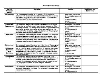 Biome Research Paper Rubric