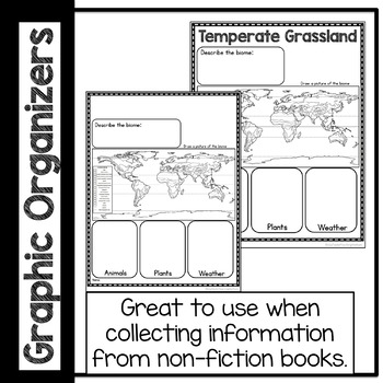 Biome Research Guides