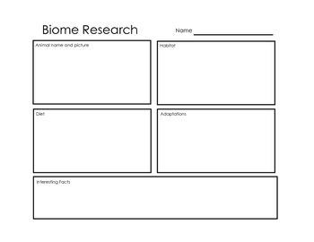 Biome Research Sheet
