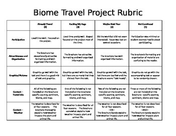 Biome Travel Brochure Project