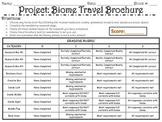 Biome Travel Brochure Project w/Scoring Rubric