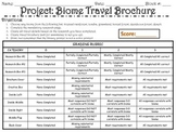 Biome Travel Brochure Project w/Scoring Rubric