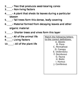 Biome Vocabulary and Quiz