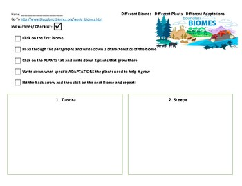 Biome and Plant Adaptations Web Quest