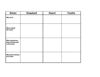Biome graphic organizer