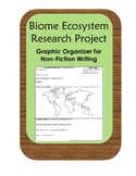 Biome/ Ecosystem Research Template-Graphic Organizer for Non Fiction Writing