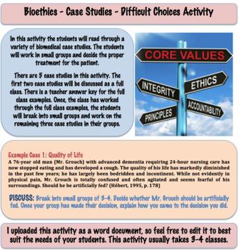 Biomedical Ethics Bundle (Editable)