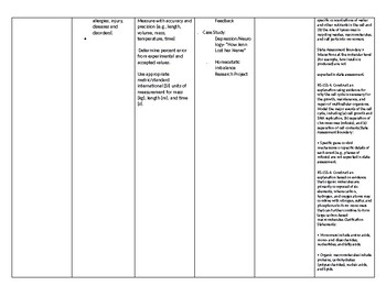 Biomedical Science Curriculum Map (Anatomy and Physiology)