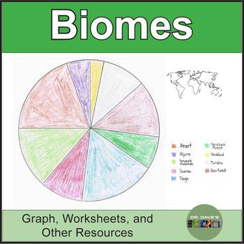 Biome Worksheet Teaching Resources Teachers Pay Teachers
