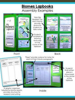 Biomes Lapbook - Biomes Project & Informational Writing - Ecosystems and Biomes