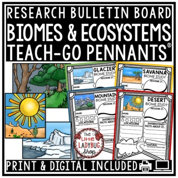 Biomes Research Project [Biome Project & Ecosystems Research]