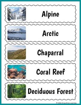 Biomes Word Wall