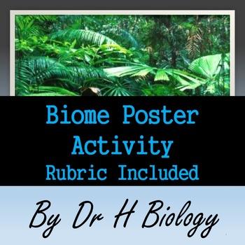 Biome Activity