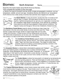 Biomes - 6 major Biomes of North America - Introduction & Activity