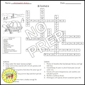 Biomes Biology Science Crossword Coloring Worksheet Middle School