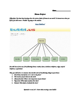 Biomes Concept Map By Charice Wilczynski Teachers Pay Teachers