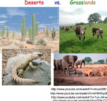 Biomes: Desert & Grassland - Lesson Presentation, Videos, Note-Taking Handouts