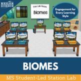 Biomes Student-Led Station Lab
