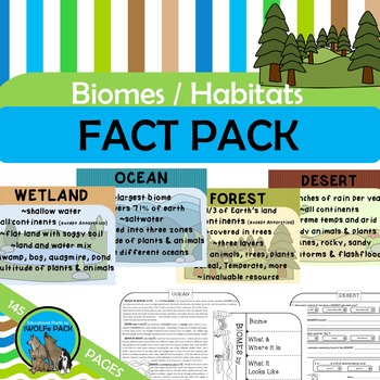BIOMES HABITATS Fact Pack Informational Text Passages Writing Posters Flip Book