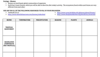 Biomes Graphic Organizer Activity