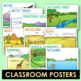 Biomes - Graphic Organizers, Climate Graphs, and More!