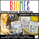 Biomes Interactive Notebook | Biomes Distance Learning Google Classroom