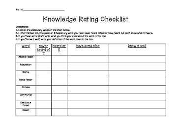 Biome Vocabulary Pre-Assessment (Knowledge Rating Checklist)