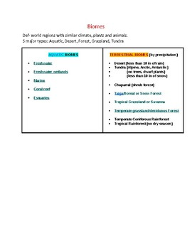 Biomes Notes Page