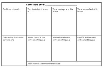 Biomes: Reading Passages and Notes Pages