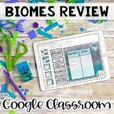 Google Classroom Activity - Biomes
