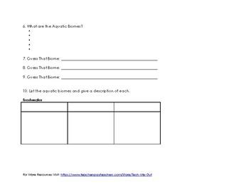 Biomes Digital Scavenger Hunt Worksheet & Graphic Organizer