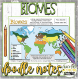 Biomes Squiggle Sheets & Understanding Checkpoint