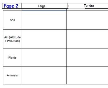 Biomes: Taiga & Tundra - Lesson Presentation, Videos, Note-Taking Organizers