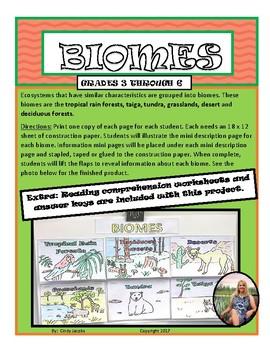 Biomes Terrestrial Biomes Science